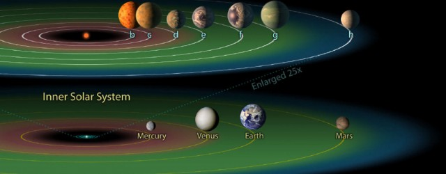 Los exoplanetas de TRAPPIST-1